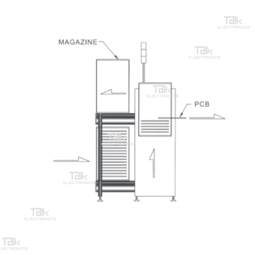 diagram_PCB-Magazine-Loader-and-Unloader_Compact-Board-Loader