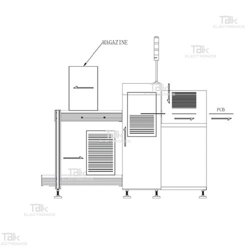 Diagram_PCB-Magazine-Loader-and-Unloader_Stacker-Magazine-Type-Loader