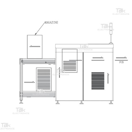 diagram_PCB-Magazine-Loader-and-Unloader_Vacuum-Magazine-Type-PCB-Loader