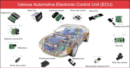 SMT-Line_Automotive-electronics-Industry-1