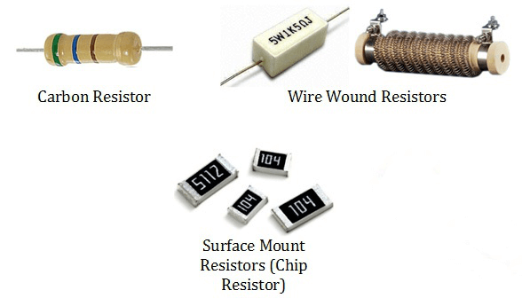 Pick and place machine_SMD Resistor